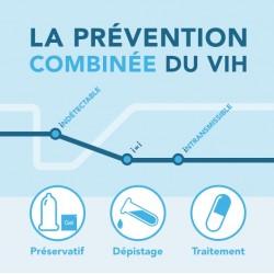La prévention combinée du VIH